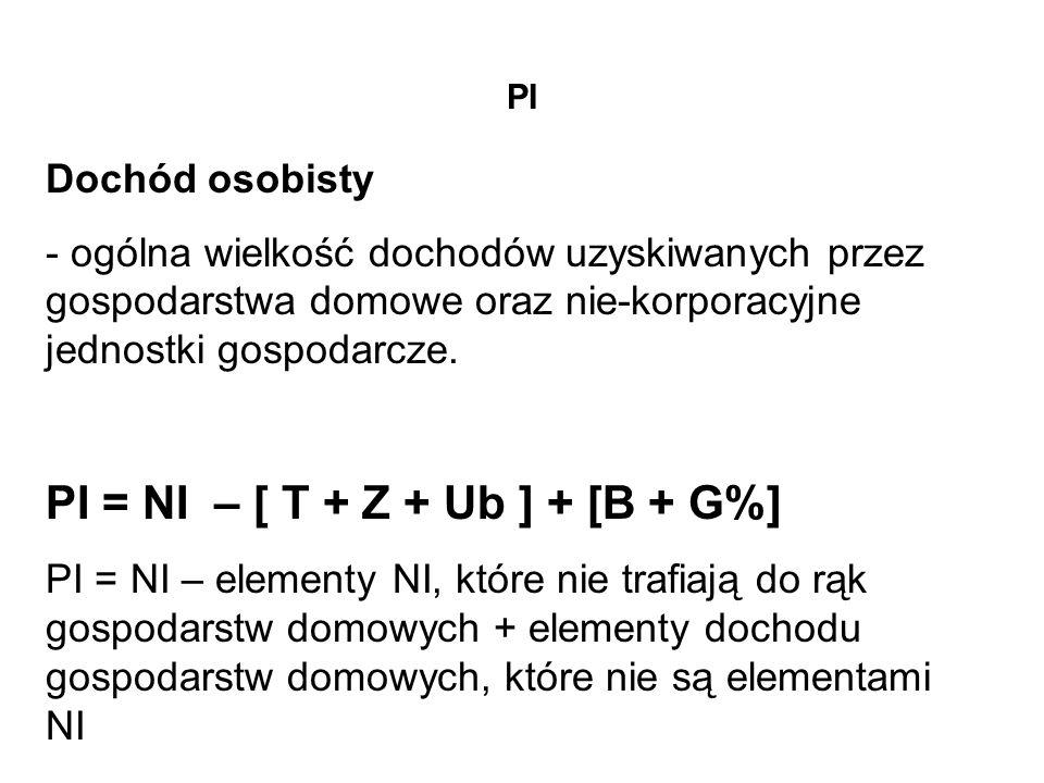 PI = NI – [ T + Z + Ub ] + [B + G%]